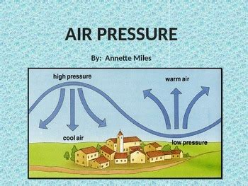 air pressure  weather powerpoint  annette hoover tpt