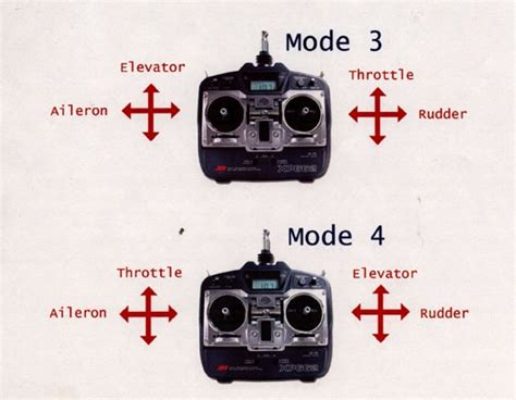 choose radio transmitter receiver  racing