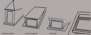 Lucarne De Toit Fixe : lucarne ou fen tre de toit ~ Premium-room.com Idées de Décoration