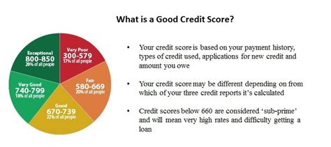 How A 600 Credit Score Will Ruin Your Life And How To. Foreign Language Online Course. How To Kill Wasps In Attic 69 Malibu Chevelle. Publisher Newsletter Templates. Domestic Violence Law Enforcement. Dentist In Vancouver Washington. Wordpress Nextgen Galleryview. Child Development Associate Certificate Online. 4 20ma Current Transformer Viking Oven Repair