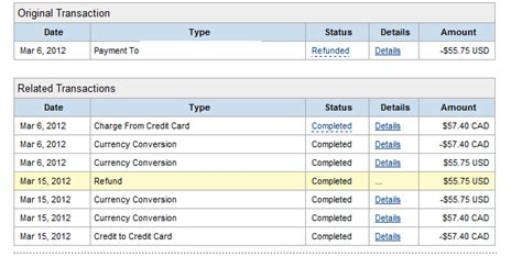 Credit card (including paypal credit): Refund help? - PayPal Community