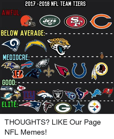 Nfl Memes 2018 - 2017 2018 nfl team tiers awful below average mediocre good raiders elite thoughts like our page