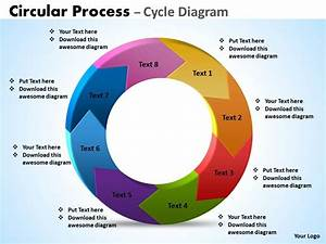 Microsoft Cycle Diagram Template