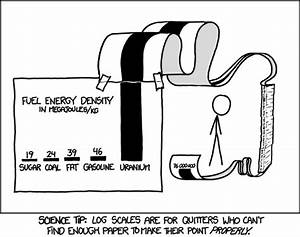 Xkcd  Log Scale