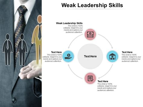weak leadership skills  powerpoint