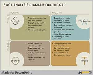 Diagram designer meesoft choice image how to guide and refrence swot analysis diagram free choice image how to guide and refrence ccuart Image collections