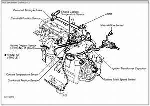 1999 Ford Contour Fuse Diagram Html