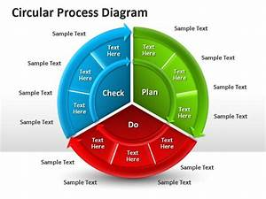 Circular Process Diagram For Powerpoint Pptx Powerpoint