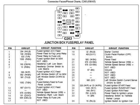 Ford Power Distribution Box Diagram Wiring Forums