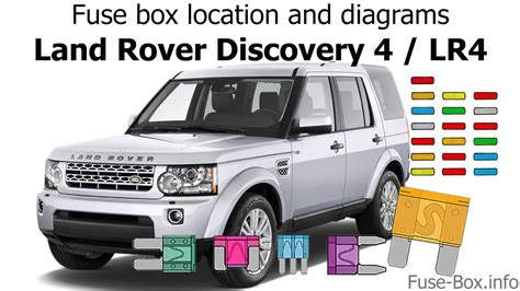 Land Rover Fuse Box Location fuse box location and diagrams land rover discovery 4