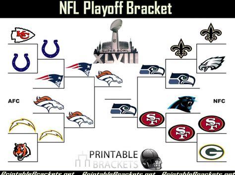 nfl playoffs nfl playoffs   nfl playoff
