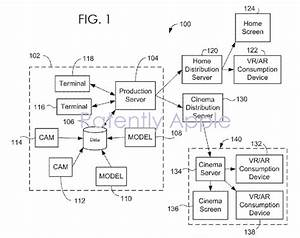 A Major Warner Bros  Patent Reveals A Coming Ar  Vr Movie