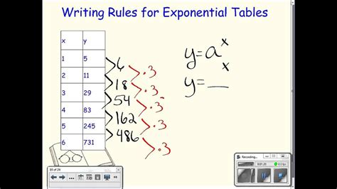writing equations  exponential tables youtube