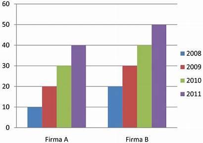Bar Chart Simple Wykres Svg Wikipedia Plik