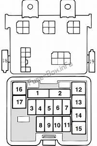 Fuse Box Diagram Mitsubishi L200  2002