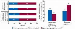 Польза и вред красного вина при гипертонии