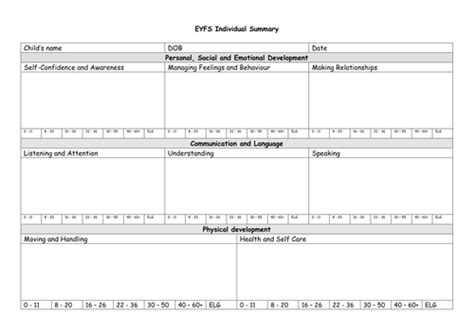 Eyfs Individual Summary Progress Check By Daaji  Teaching Resources Tes