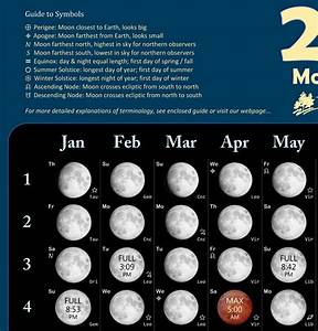 "Search Results for ""February 2015 Moon Phases Labeled ..."