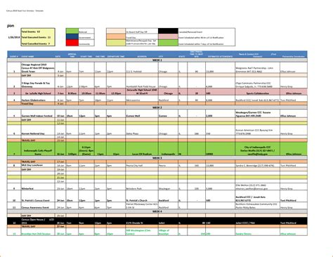 Travel Itinerary Template 5 Travel Itinerary Template Excel Teknoswitch