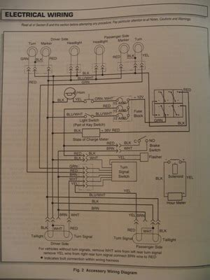 Ebay Ezgo Titan Control Cartezgo Winch Mount Wiring