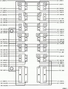 1995 Jeep Grand Cherokee Limited Fuse Box Diagram
