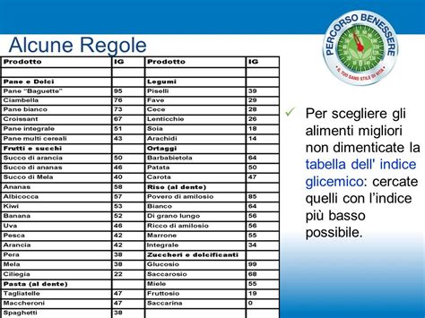 carico glicemico tabella alimenti percorso benessere tutti i materiali forniti dall azienda