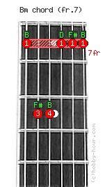 Bm Chord on fret 7