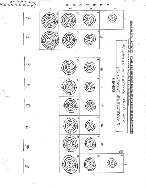 Blank Bohr Model Worksheet  Blank Fill In For First 20 Elements   Chemastry Pinterest