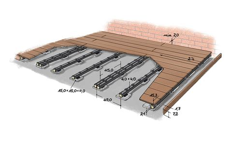 Terrasse Wpc Unterkonstruktion by Aufbau Unterkonstruktion Wpc Terrasse