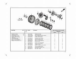 Splendor Spare Parts Catalogue Pdf