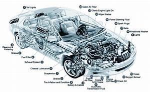 Mechanical Engineering  Car Internal View