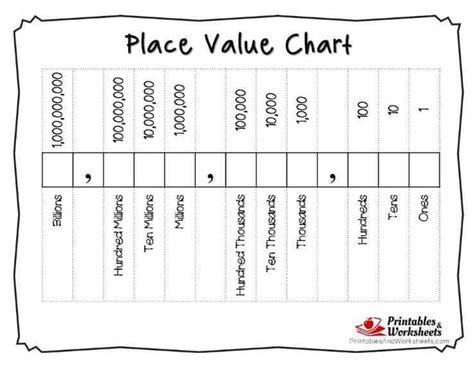 printable place  charts  numbers  decimals