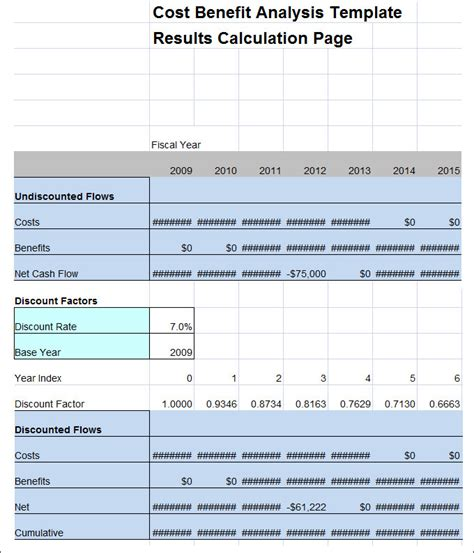 construction project cost analysis template business cost analysis template templates resume