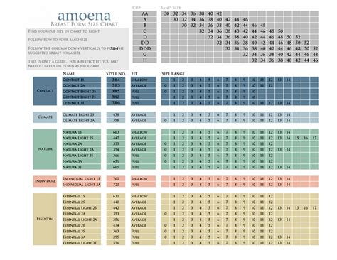 amoena breast forms size chart amoena breast form chart wph