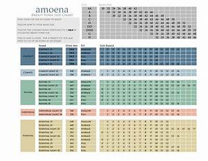 Amoena Breast Form Chart Wph