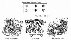 What Is The Spark Plug Set Up In A 1993 Pontiac Firebird