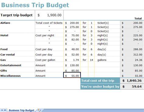 Business Trip Budget Spreadsheet  Business Budget Worksheet