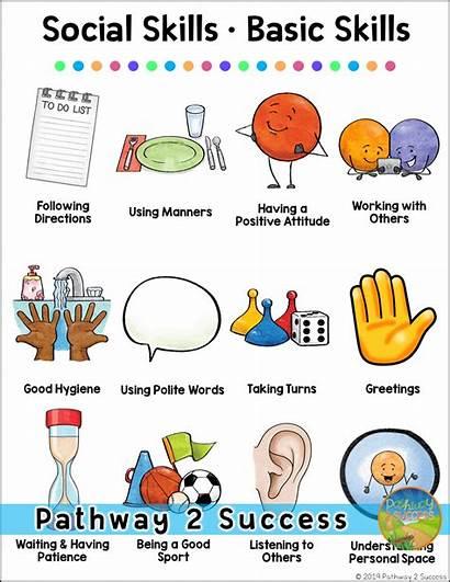 Skills Social Basic Need Teaching Emotional Learning