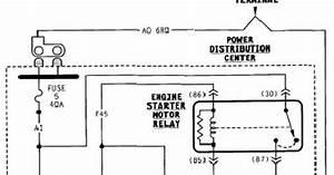 1996 Dodge Ram 1500 Ac Wiring Diagram