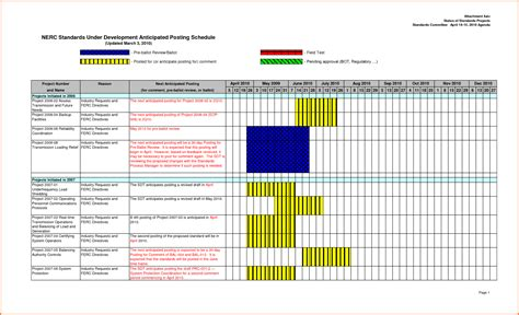 excel project management spreadsheet excel