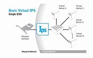 Stonegate Virtual Ips