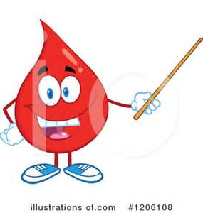Blood Drop Clip Art Free