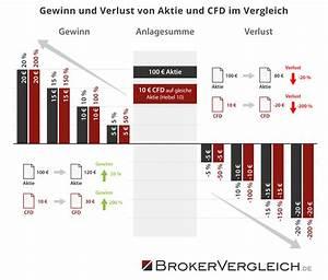 Leverage Berechnen : handelsstrategien daytrading hebel berechnen forex racer ~ Themetempest.com Abrechnung
