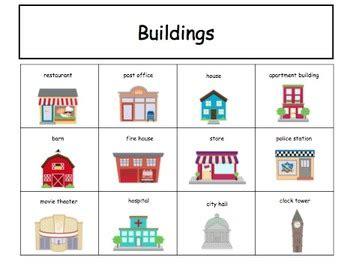 community vocabulary unit  special education