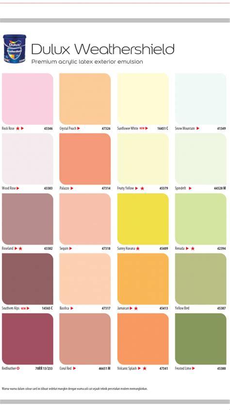 inspirasi  katalog warna cat tembok catylac gratis