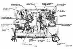 1989 F350 Fuel System Diagram : 1996 ford f 250 brake lines brake system f 150 f 250 ~ A.2002-acura-tl-radio.info Haus und Dekorationen