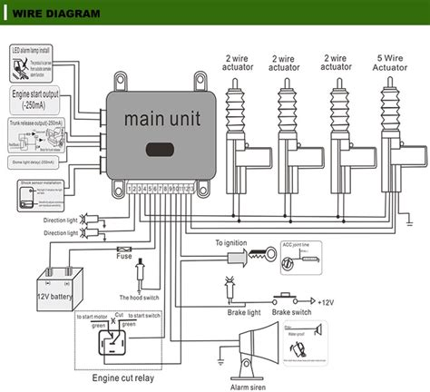 Car Alarm Wiring Diagram Product by 2016 Universal One Way 13 Pin Malaysian Car Alarm System