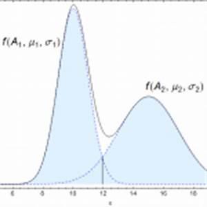 Abstand Zwischen Zwei Punkten Berechnen : kurvenintegral 1 art berechnen virtual maxim ~ Themetempest.com Abrechnung