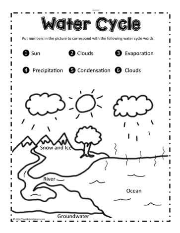 label  water cycle worksheets