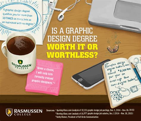 graphic design degree what of can you get with a graphic design degree